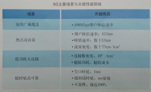5G概念股.jpg