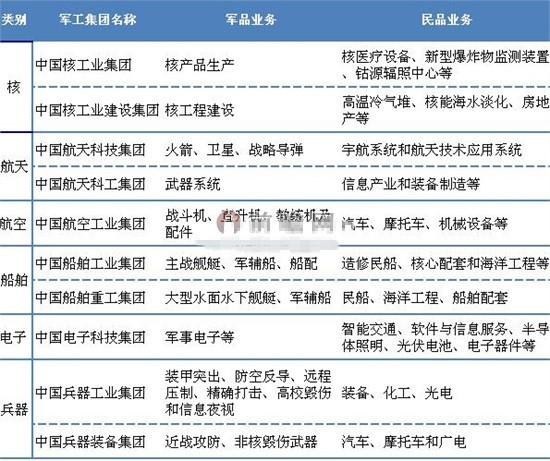 中国十大军工集团.jpg