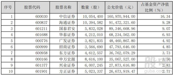 证券公司排名表.jpg