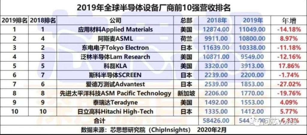 国内四大光刻胶生产商.jpg