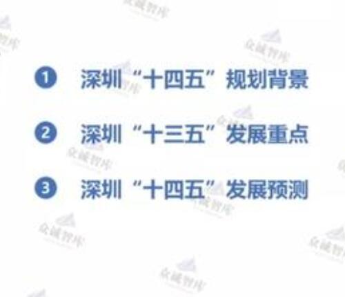 深圳十四五规划纲要.jpg