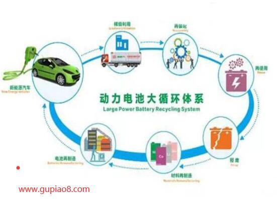 动力电池回收企业资质.jpg