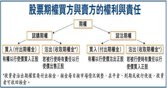 股票期权交易.jpg