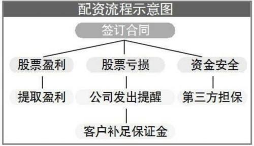 场外股票配资.jpg