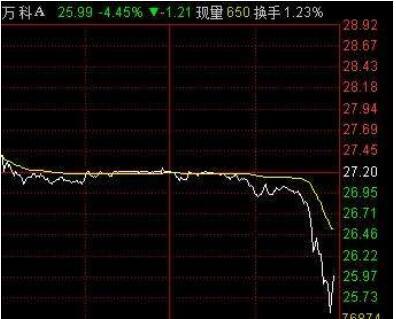 尾盘跳水股票图.jpg